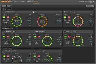 Renishaw Central - Dashboard productiviteit